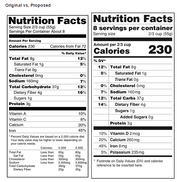 Nutrition Label Changes